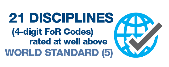 21 disciplines (4-digit FoR Codes) rated at well above world standard (5)