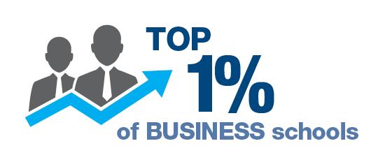 Top 1% of business schools worldwide